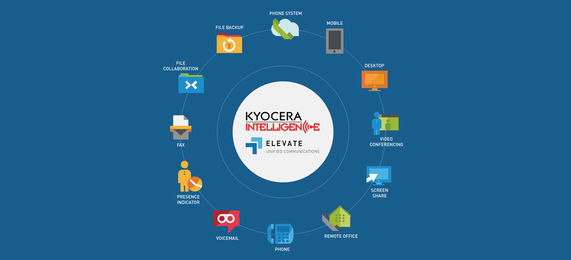 Kyocera Backup Software